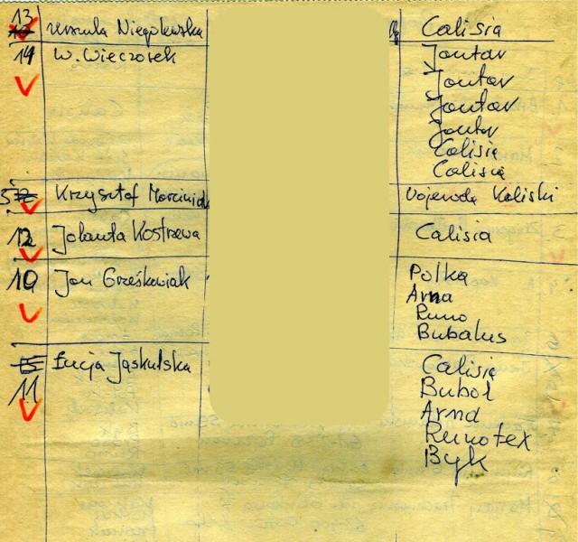 Roboczy protokół z propozycjami nazw